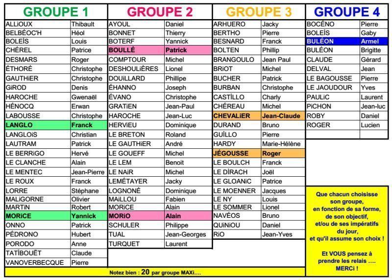 Groupes_2014